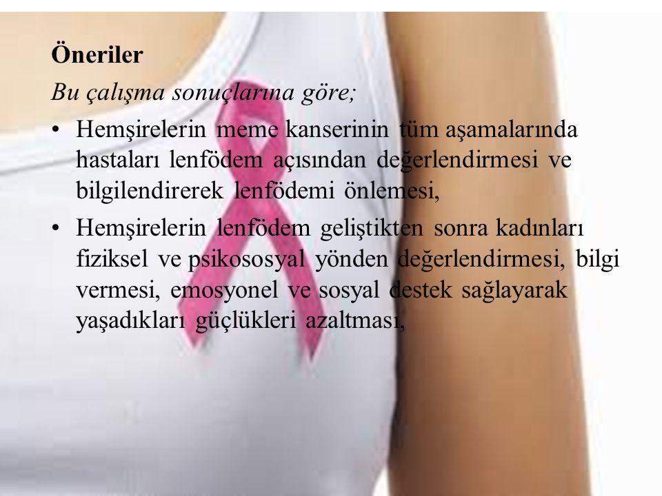 Öneriler Bu çalışma sonuçlarına göre; Hemşirelerin meme kanserinin tüm aşamalarında hastaları lenfödem açısından değerlendirmesi ve bilgilendirerek le
