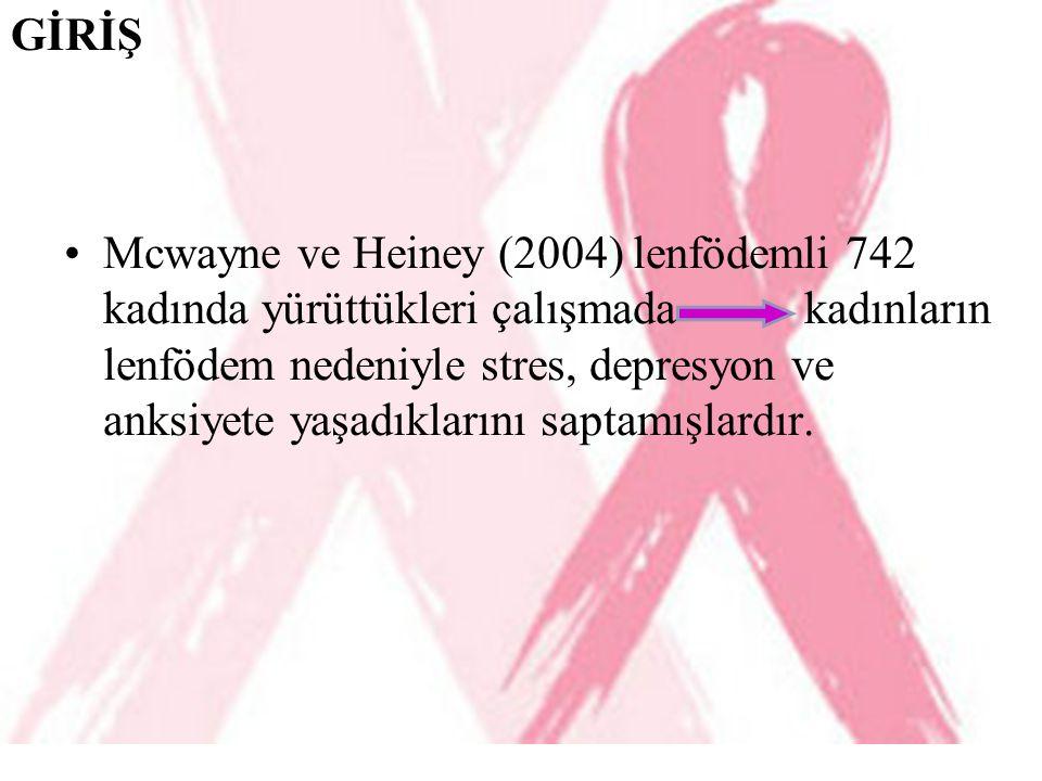 Mcwayne ve Heiney (2004) lenfödemli 742 kadında yürüttükleri çalışmada kadınların lenfödem nedeniyle stres, depresyon ve anksiyete yaşadıklarını sapta