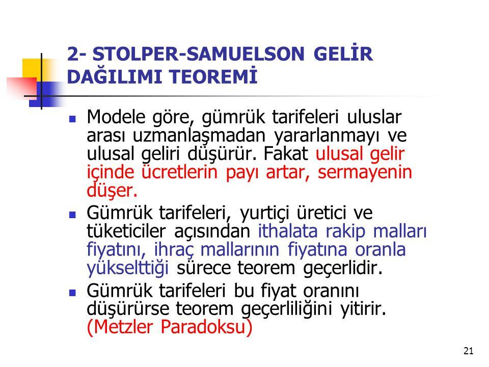 21 2- STOLPER-SAMUELSON GELİR DAĞILIMI TEOREMİ Modele göre, gümrük tarifeleri uluslar arası uzmanlaşmadan yararlanmayı ve ulusal geliri düşürür. Fakat