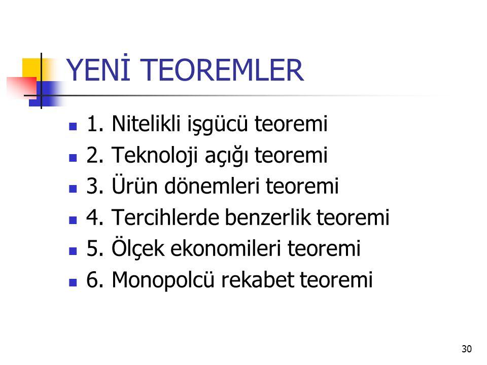 30 YENİ TEOREMLER 1. Nitelikli işgücü teoremi 2. Teknoloji açığı teoremi 3. Ürün dönemleri teoremi 4. Tercihlerde benzerlik teoremi 5. Ölçek ekonomile