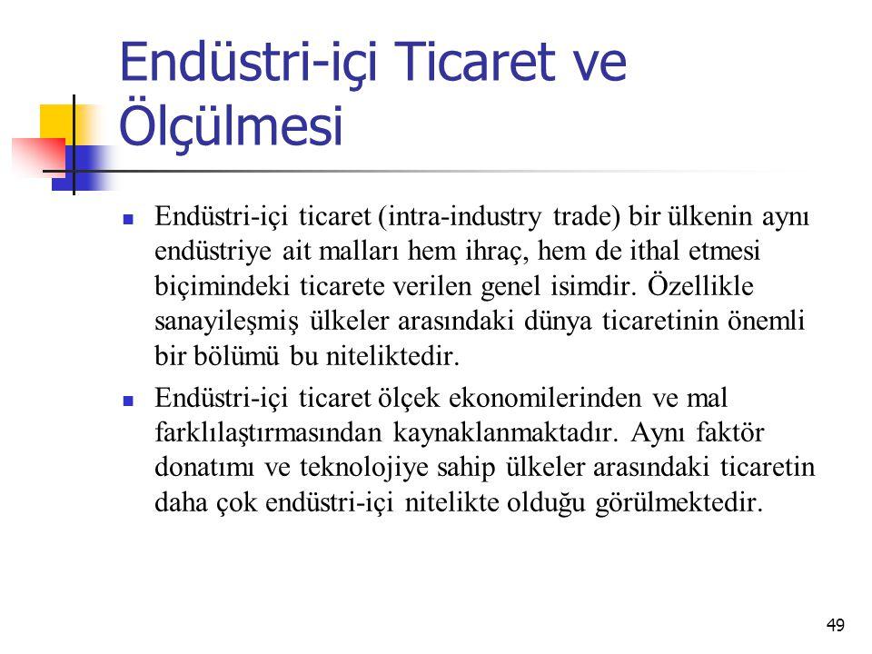 Endüstri-içi Ticaret ve Ölçülmesi Endüstri-içi ticaret (intra-industry trade) bir ülkenin aynı endüstriye ait malları hem ihraç, hem de ithal etmesi b