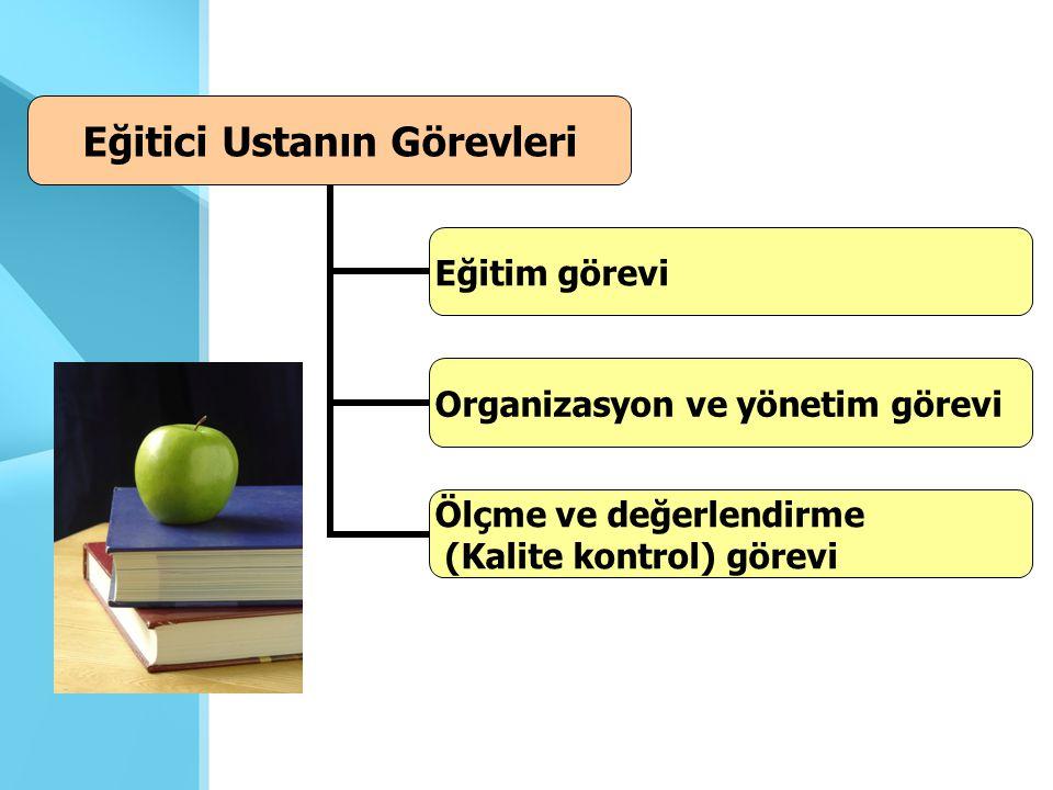 Eğitici Ustanın Görevleri Eğitim görevi Organizasyon ve yönetim görevi Ölçme ve değerlendirme (Kalite kontrol) görevi