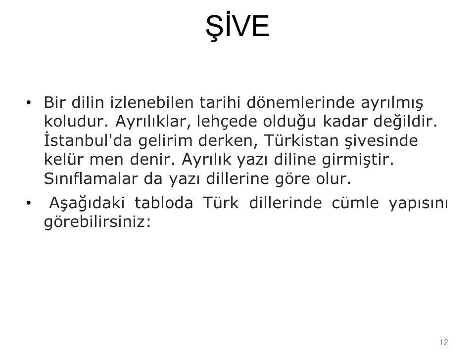 12 ŞİVE Bir dilin izlenebilen tarihi dönemlerinde ayrılmış koludur. Ayrılıklar, lehçede olduğu kadar değildir. İstanbul'da gelirim derken, Türkistan ş