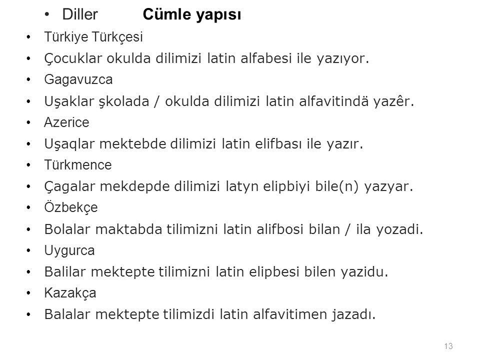 13 Diller Cümle yapısı Türkiye Türkçesi Çocuklar okulda dilimizi latin alfabesi ile yazıyor. Gagavuzca Uşaklar şkolada / okulda dilimizi latin alfavit