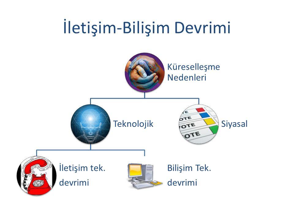 İletişim-Bilişim Devrimi Küreselleşme Nedenleri Teknolojik İletişim tek.