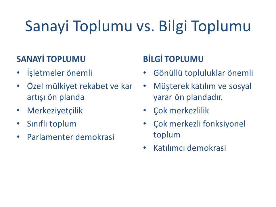 Sanayi Toplumu vs.