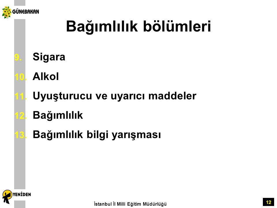 12 Bağımlılık bölümleri 9. Sigara 10. Alkol 11. Uyuşturucu ve uyarıcı maddeler 12. Bağımlılık 13. Bağımlılık bilgi yarışması İstanbul İl Milli Eğitim