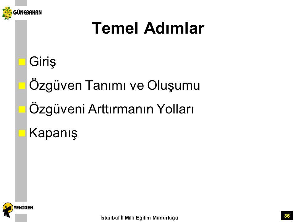 36 Temel Adımlar Giriş Özgüven Tanımı ve Oluşumu Özgüveni Arttırmanın Yolları Kapanış İstanbul İl Milli Eğitim Müdürlüğü
