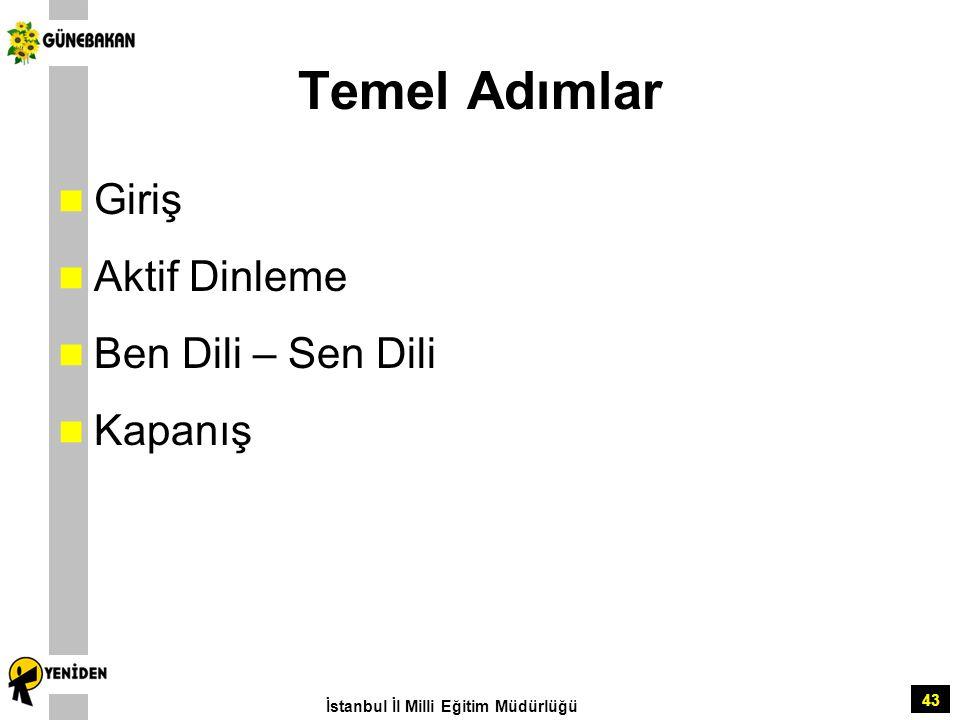 43 Temel Adımlar Giriş Aktif Dinleme Ben Dili – Sen Dili Kapanış İstanbul İl Milli Eğitim Müdürlüğü
