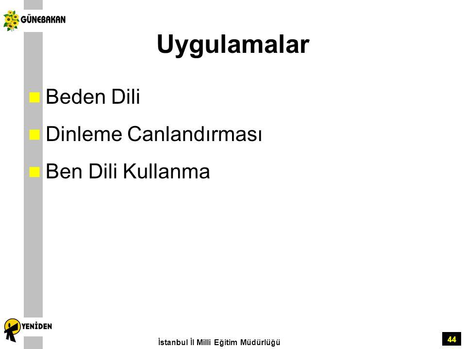 44 Uygulamalar Beden Dili Dinleme Canlandırması Ben Dili Kullanma İstanbul İl Milli Eğitim Müdürlüğü