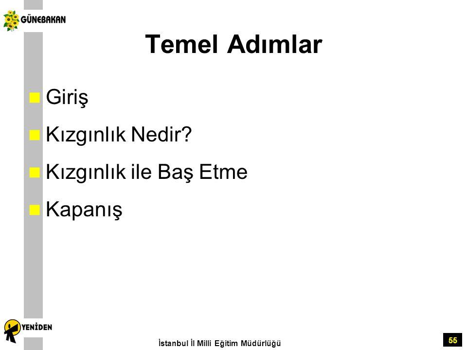 55 Temel Adımlar Giriş Kızgınlık Nedir? Kızgınlık ile Baş Etme Kapanış İstanbul İl Milli Eğitim Müdürlüğü