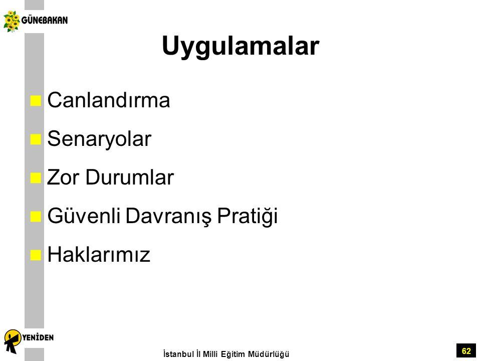 62 Uygulamalar Canlandırma Senaryolar Zor Durumlar Güvenli Davranış Pratiği Haklarımız İstanbul İl Milli Eğitim Müdürlüğü