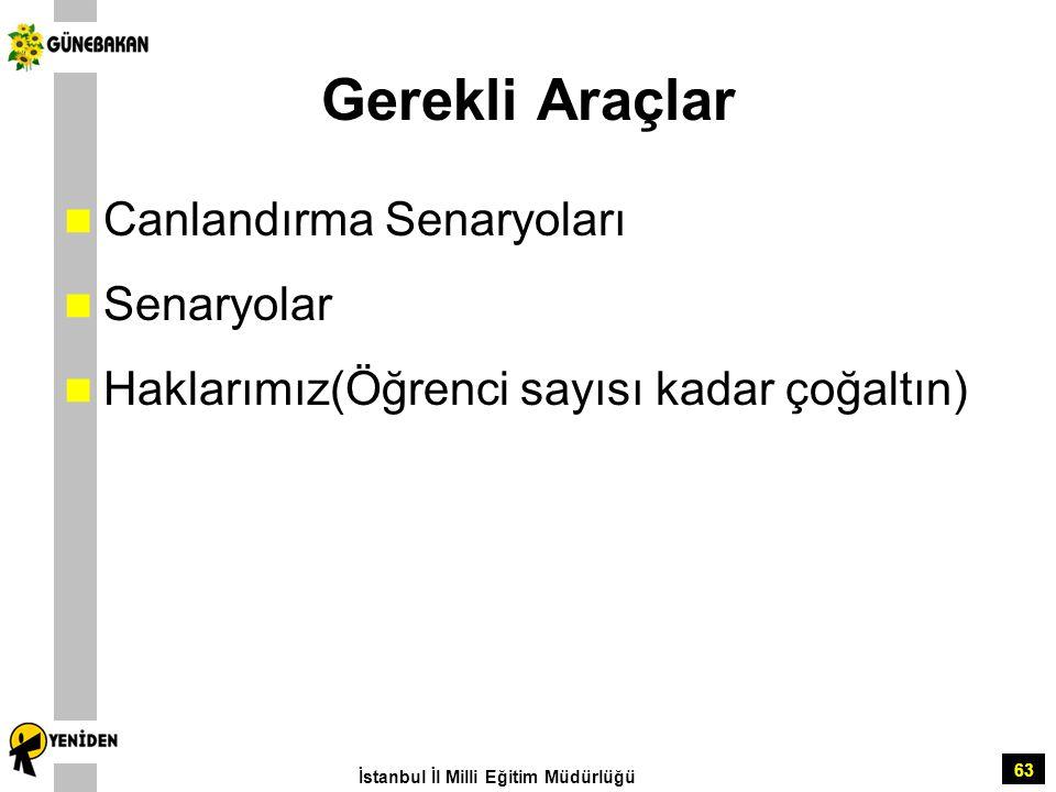 63 Gerekli Araçlar Canlandırma Senaryoları Senaryolar Haklarımız(Öğrenci sayısı kadar çoğaltın) İstanbul İl Milli Eğitim Müdürlüğü