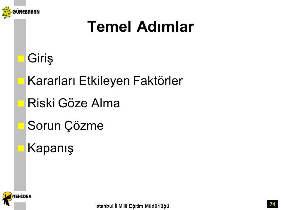 74 Temel Adımlar Giriş Kararları Etkileyen Faktörler Riski Göze Alma Sorun Çözme Kapanış İstanbul İl Milli Eğitim Müdürlüğü