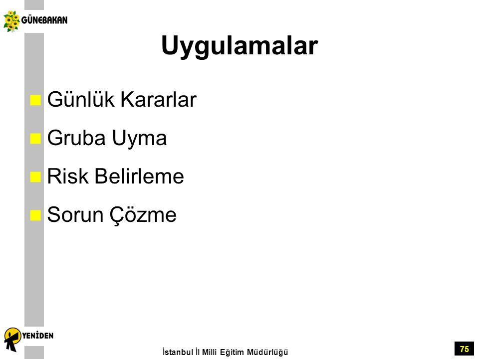 75 Uygulamalar Günlük Kararlar Gruba Uyma Risk Belirleme Sorun Çözme İstanbul İl Milli Eğitim Müdürlüğü