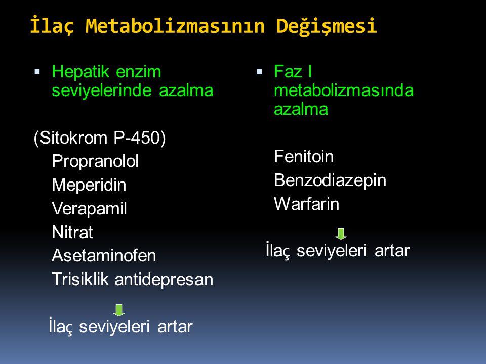 Proteine yüksek oranda bağlanan ilaçlar Kardiyak ila ç lar Propronalol, kinidin, nifedipin, diltiazem, verapamil, amiodaron, prazosin Di ü retikler Kl