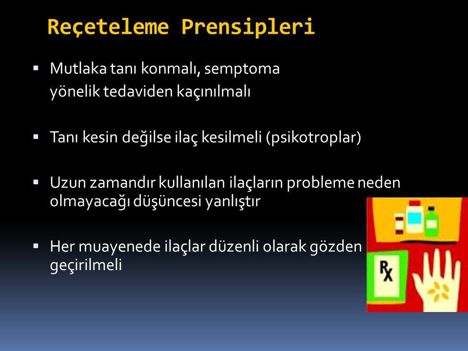 Polifarmasi  Tedavide en az bir gereksiz ilacın olması  Klinik olarak gerekli olandan daha fazla ilacın kullanılması  İlaç sayısı > 5 Yaşlıda polif