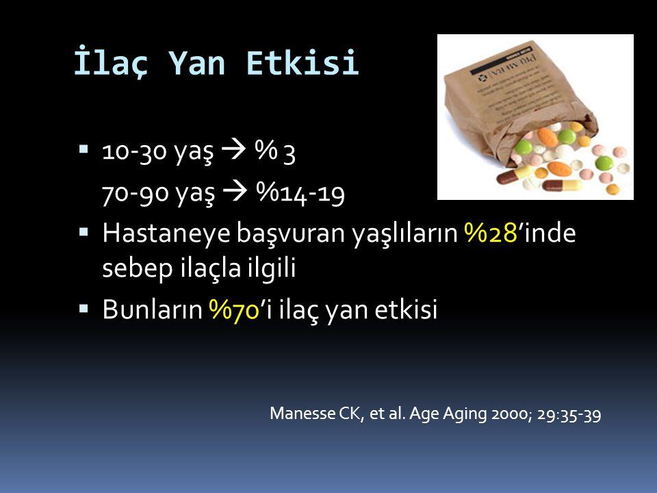 Esengen Ş ve ark. Geriatri 2000;3:6-10 Türkiye'de huzurevinde yapılan bir çalışma;  En az 1 ilaç; ♀= %94 ♂= %80:4  Ortalama reçeteli ilaç ♀  3.59 ♂