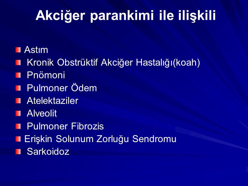 Akciğer parankimi ile ilişkili Astım Kronik Obstrüktif Akciğer Hastalığı(koah) Pnömoni Pulmoner Ödem Atelektaziler Alveolit Pulmoner Fibrozis Erişkin
