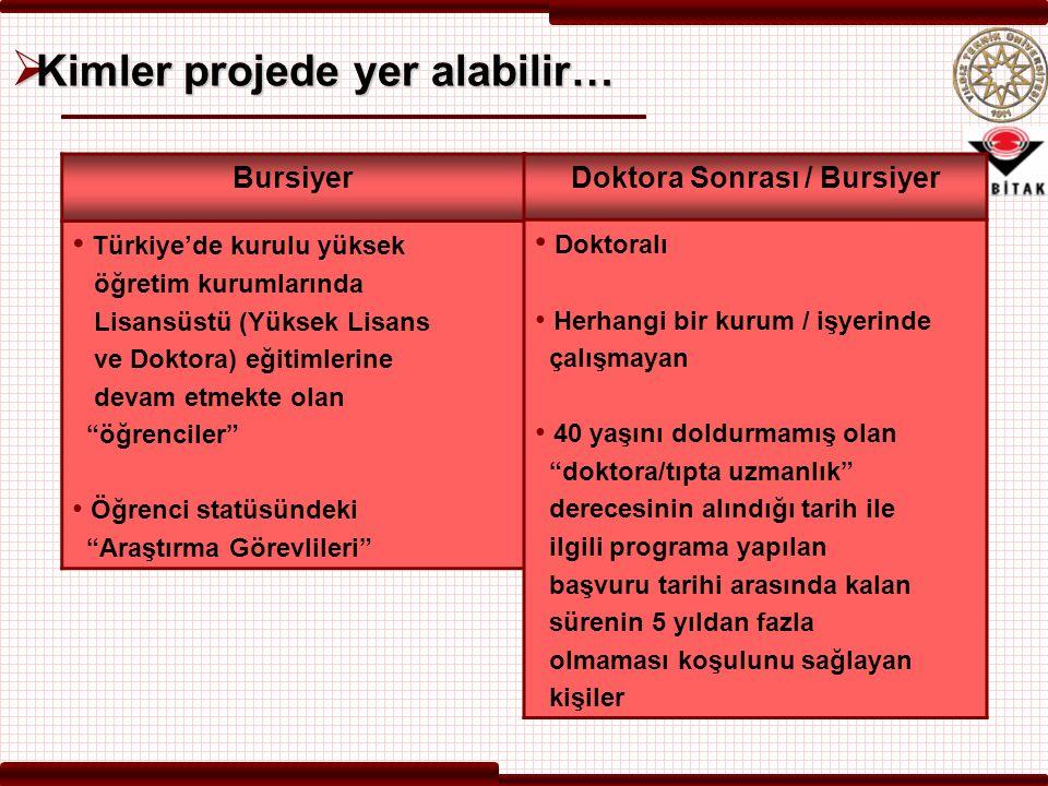  Kimler projede yer alabilir… Bursiyer Türkiye'de kurulu yüksek öğretim kurumlarında Lisansüstü (Yüksek Lisans ve Doktora) eğitimlerine devam etmekte olan öğrenciler Öğrenci statüsündeki Araştırma Görevlileri Doktora Sonrası / Bursiyer Doktoralı Herhangi bir kurum / işyerinde çalışmayan 40 yaşını doldurmamış olan doktora/tıpta uzmanlık derecesinin alındığı tarih ile ilgili programa yapılan başvuru tarihi arasında kalan sürenin 5 yıldan fazla olmaması koşulunu sağlayan kişiler