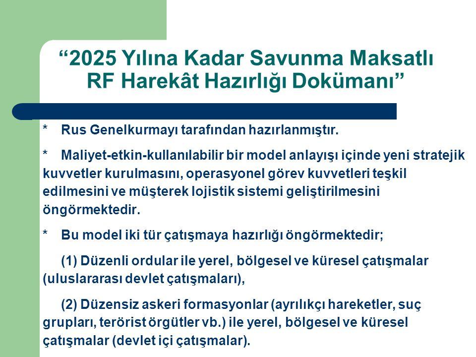 """""""2025 Yılına Kadar Savunma Maksatlı RF Harekât Hazırlığı Dokümanı"""" *Rus Genelkurmayı tarafından hazırlanmıştır. *Maliyet-etkin-kullanılabilir bir mode"""