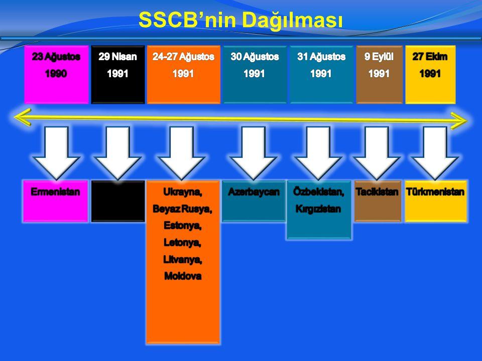 SSCB'nin Dağılması