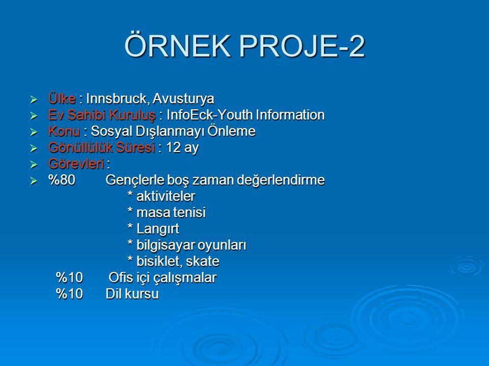 ÖRNEK PROJE-2  Ülke : Innsbruck, Avusturya  Ev Sahibi Kuruluş : InfoEck-Youth Information  Konu : Sosyal Dışlanmayı Önleme  Gönüllülük Süresi : 12 ay  Görevleri :  %80 Gençlerle boş zaman değerlendirme * aktiviteler * masa tenisi * Langırt * bilgisayar oyunları * bisiklet, skate %10 Ofis içi çalışmalar %10 Ofis içi çalışmalar %10 Dil kursu %10 Dil kursu