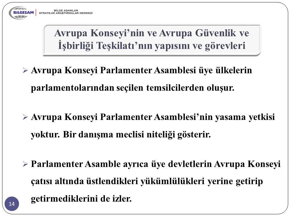14  Avrupa Konseyi Parlamenter Asamblesi üye ülkelerin parlamentolarından seçilen temsilcilerden oluşur.  Avrupa Konseyi Parlamenter Asamblesi'nin y