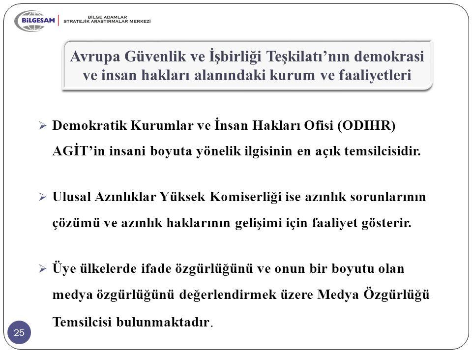 25  Demokratik Kurumlar ve İnsan Hakları Ofisi (ODIHR) AGİT'in insani boyuta yönelik ilgisinin en açık temsilcisidir.  Ulusal Azınlıklar Yüksek Komi