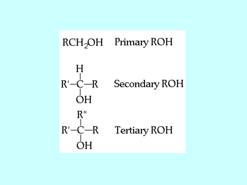Alkoller, moleküldeki hidroksil grubunun sayısına göre monoalkoller, dialkoller (glikoller), trialkoller, polialkoller olarak sınıflanabilirler.