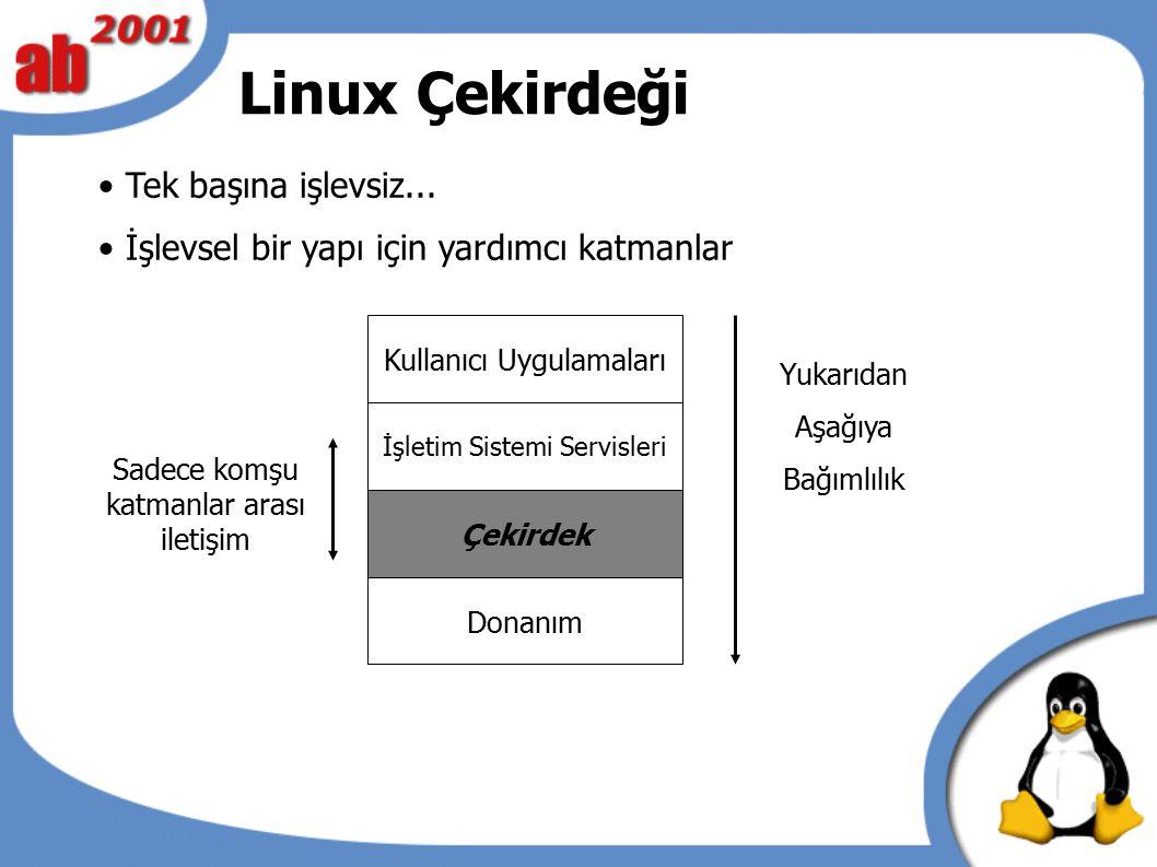 Kullanıcı Uygulamaları İşletim Sistemi Servisleri Çekirdek Donanım Linux Çekirdeği Tek başına işlevsiz... İşlevsel bir yapı için yardımcı katmanlar Yu