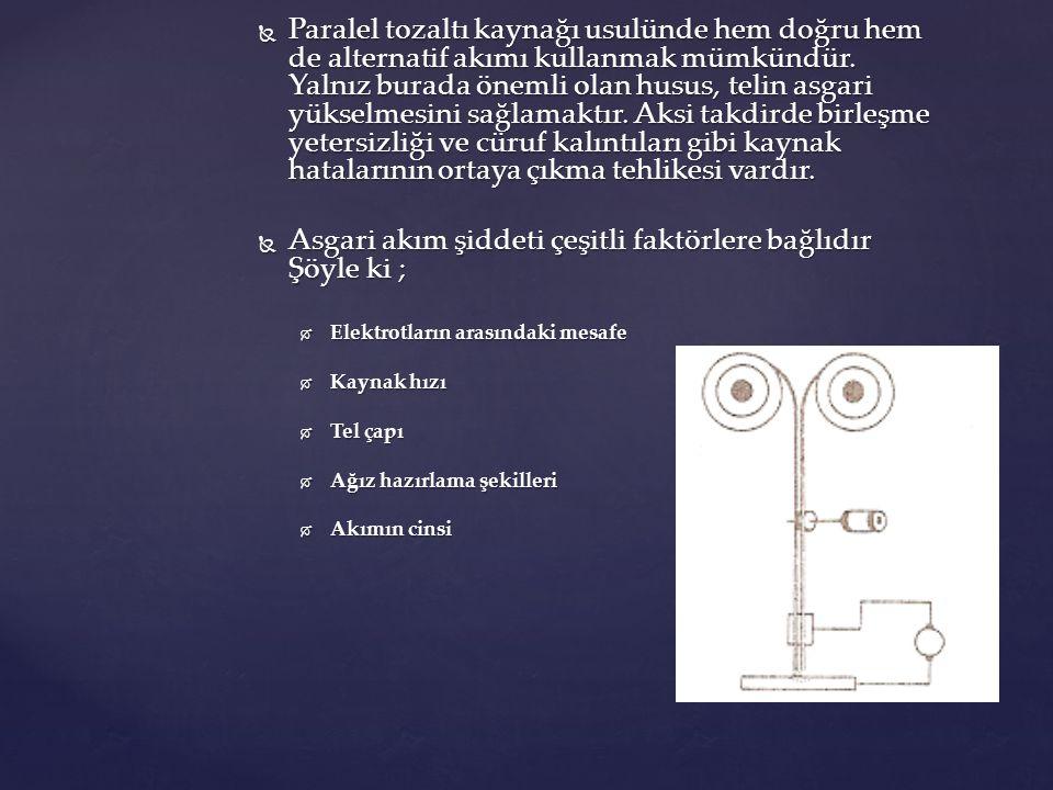  Paralel tozaltı kaynağı usulünde hem doğru hem de alternatif akımı kullanmak mümkündür. Yalnız burada önemli olan husus, telin asgari yükselmesini s