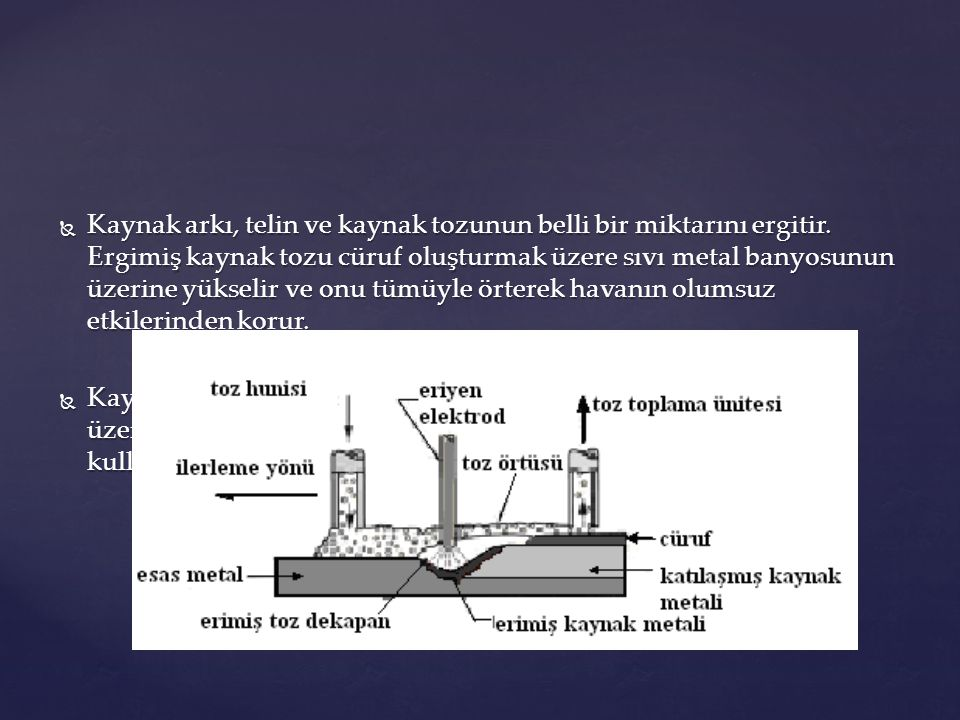  Kaynak arkı, telin ve kaynak tozunun belli bir miktarını ergitir. Ergimiş kaynak tozu cüruf oluşturmak üzere sıvı metal banyosunun üzerine yükselir