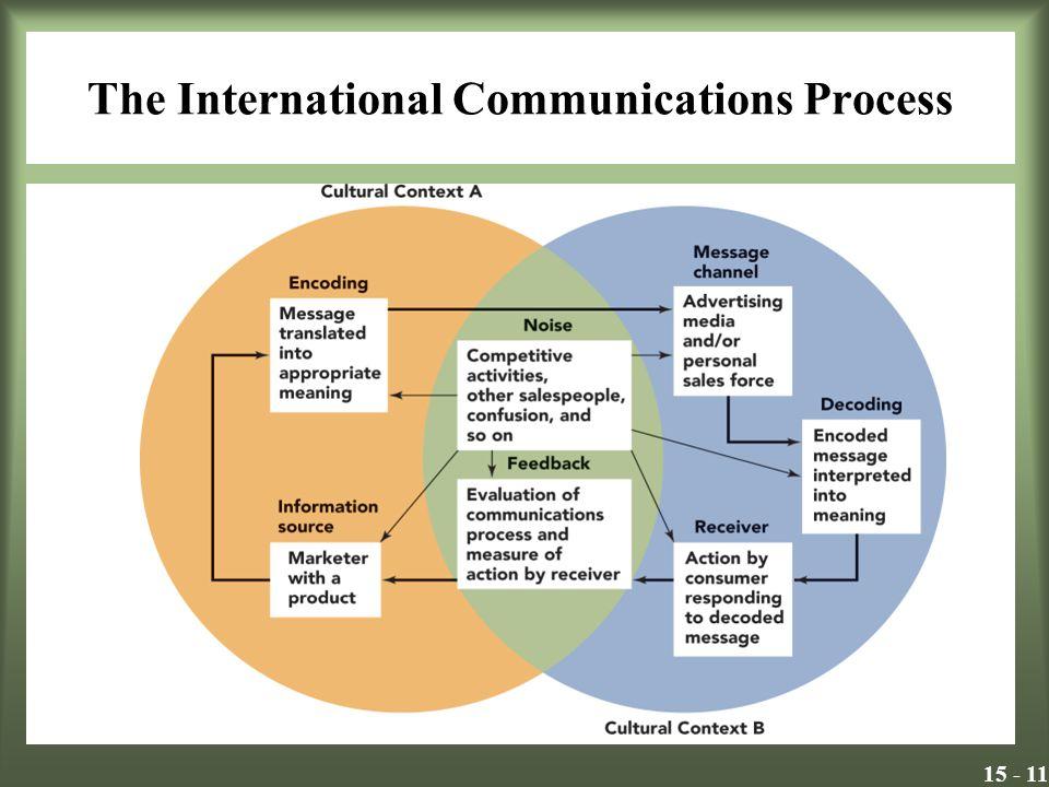 15 - 11 The International Communications Process Insert Exhibit 16.4