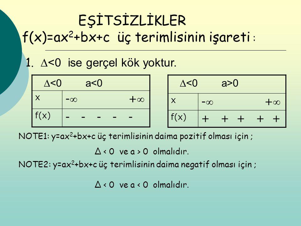 EŞİTSİZLİKLER f(x)=ax 2 +bx+c üç terimlisinin işareti : 1. ∆<0 ise gerçel kök yoktur. ∆<0 a<0 x - + f(x) - - - - - ∆ 0 x - + f(x) + + + + + NOTE1: