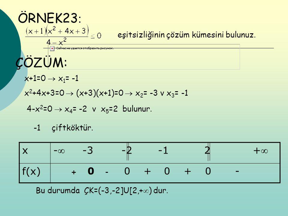 ÖRNEK23 : eşitsizliğinin çözüm kümesini bulunuz. ÇÖZÜM: x+1=0  x 1 = -1 x 2 +4x+3=0  (x+3)(x+1)=0  x 2 = -3 v x 3 = -1 4-x 2 =0  x 4 = -2 v x 5 =2