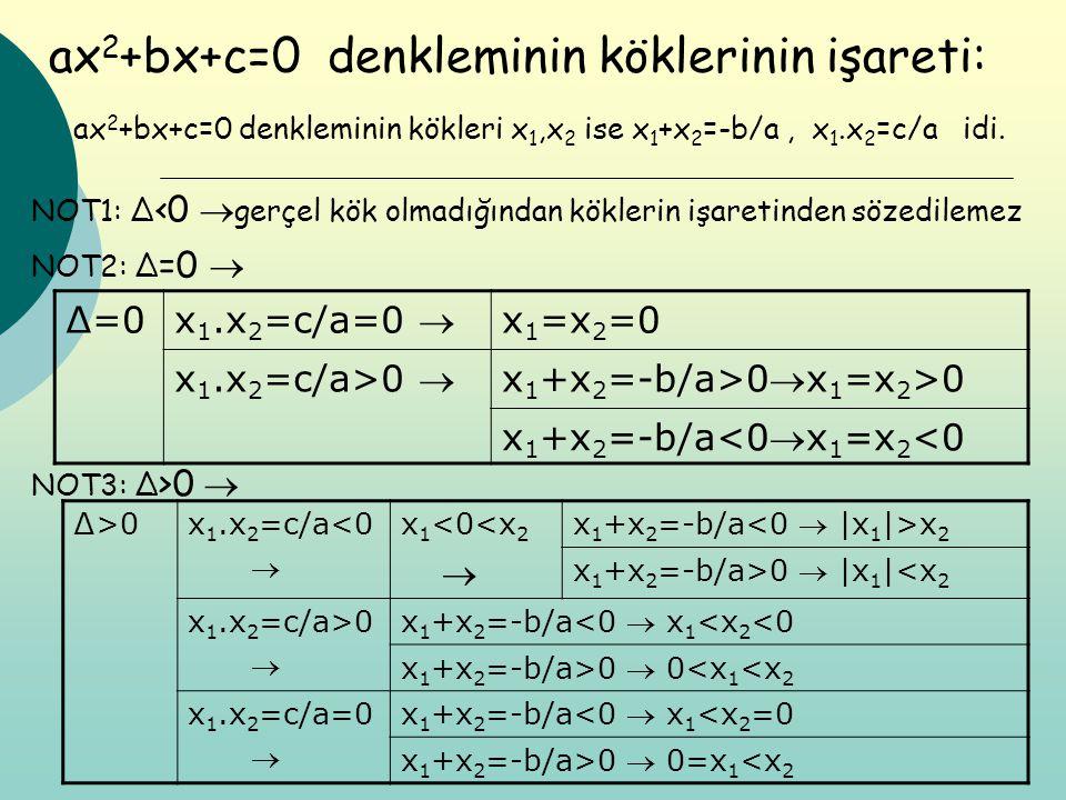 ax 2 +bx+c=0 denkleminin köklerinin işareti: ax 2 +bx+c=0 denkleminin kökleri x 1,x 2 ise x 1 +x 2 =-b/a, x 1.x 2 =c/a idi. NOT1: ∆ ‹0  gerçel kök ol