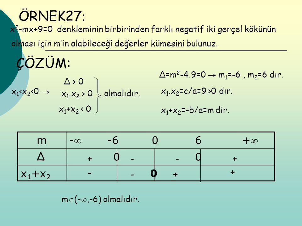 ÖRNEK27 : x 2 -mx+9=0 denkleminin birbirinden farklı negatif iki gerçel kökünün olması için m'in alabileceği değerler kümesini bulunuz. ÇÖZÜM: ∆ > 0 x