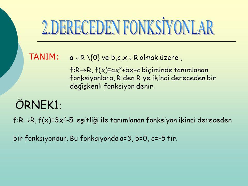 TANIM: a  R \{0} ve b,c,x  R olmak üzere, f:R  R, f(x)=ax 2 +bx+c biçiminde tanımlanan fonksiyonlara, R den R ye ikinci dereceden bir değişkenli fo