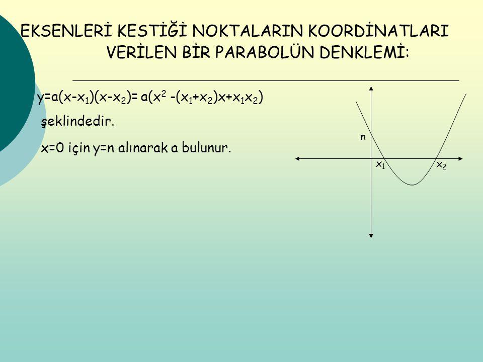 EKSENLERİ KESTİĞİ NOKTALARIN KOORDİNATLARI VERİLEN BİR PARABOLÜN DENKLEMİ: y=a(x-x 1 )(x-x 2 )= a(x 2 -(x 1 +x 2 )x+x 1 x 2 ) şeklindedir. x=0 için y=