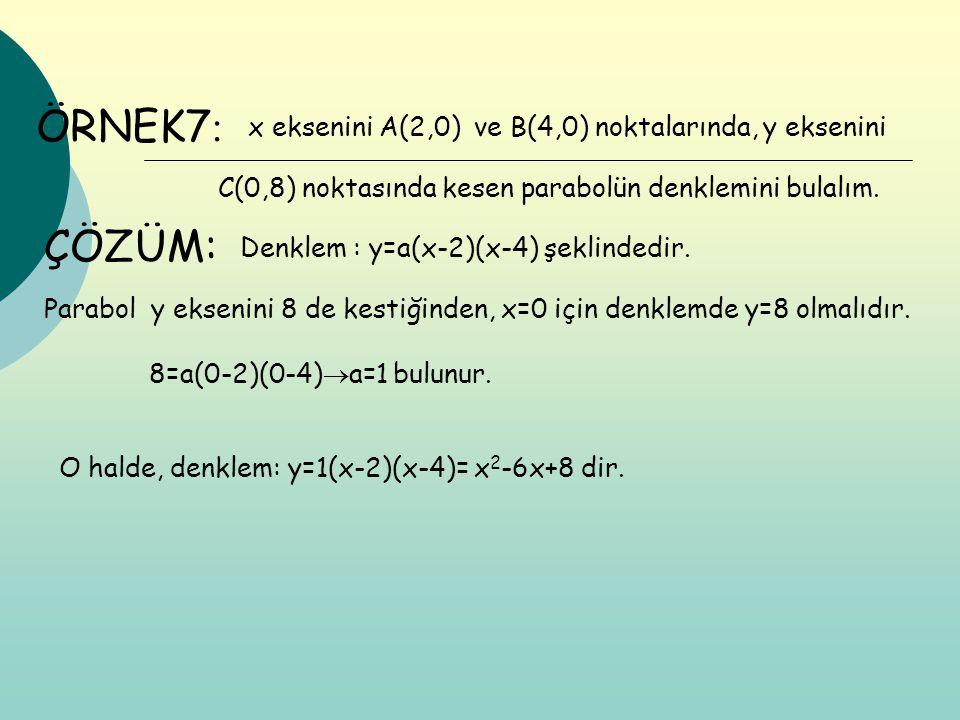 ÖRNEK7 : x eksenini A(2,0) ve B(4,0) noktalarında, y eksenini C(0,8) noktasında kesen parabolün denklemini bulalım. ÇÖZÜM: Denklem : y=a(x-2)(x-4) şek