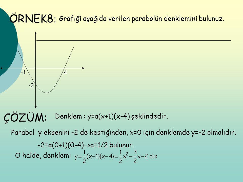 ÖRNEK8 : 4 -2 Grafiği aşağıda verilen parabolün denklemini bulunuz. ÇÖZÜM: Denklem : y=a(x+1)(x-4) şeklindedir. Parabol y eksenini -2 de kestiğinden,