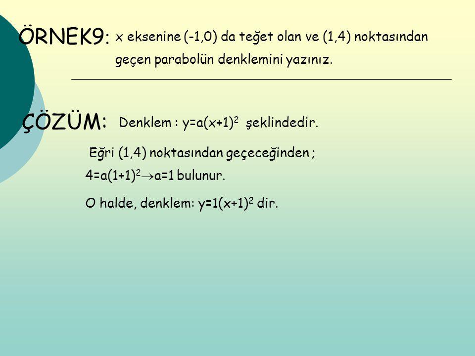 ÖRNEK9 : x eksenine (-1,0) da teğet olan ve (1,4) noktasından geçen parabolün denklemini yazınız. ÇÖZÜM: Denklem : y=a(x+1) 2 şeklindedir. Eğri (1,4)