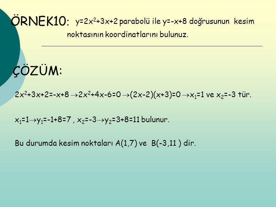ÖRNEK10 : y=2x 2 +3x+2 parabolü ile y=-x+8 doğrusunun kesim noktasının koordinatlarını bulunuz. ÇÖZÜM: 2x 2 +3x+2=-x+8  2x 2 +4x-6=0  (2x-2)(x+3)=0