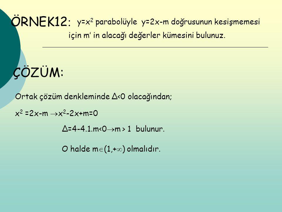 ÖRNEK12 : y=x 2 parabolüyle y=2x-m doğrusunun kesişmemesi için m' in alacağı değerler kümesini bulunuz. ÇÖZÜM: Ortak çözüm denkleminde ∆<0 olacağından