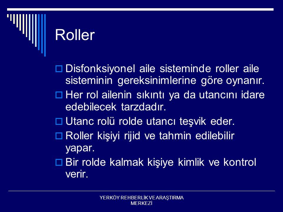 Roller  Disfonksiyonel aile sisteminde roller aile sisteminin gereksinimlerine göre oynanır.