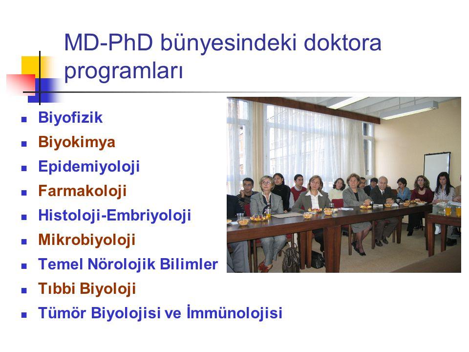 MD-PhD bünyesindeki doktora programları Biyofizik Biyokimya Epidemiyoloji Farmakoloji Histoloji-Embriyoloji Mikrobiyoloji Temel Nörolojik Bilimler Tıbbi Biyoloji Tümör Biyolojisi ve İmmünolojisi