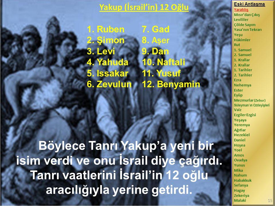 Yakup (İsrail'in) 12 Oğlu 1.Ruben7. Gad 2. Şimon 8.