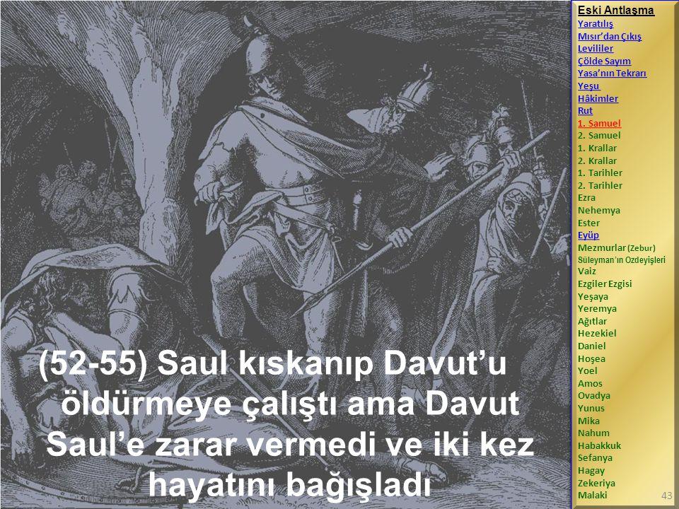 (52-55) Saul kıskanıp Davut'u öldürmeye çalıştı ama Davut Saul'e zarar vermedi ve iki kez hayatını bağışladı Eski Antlaşma Yaratılış Mısır'dan Çıkış Levililer Çölde Sayım Yasa'nın Tekrarı Yeşu Hâkimler Rut 1.