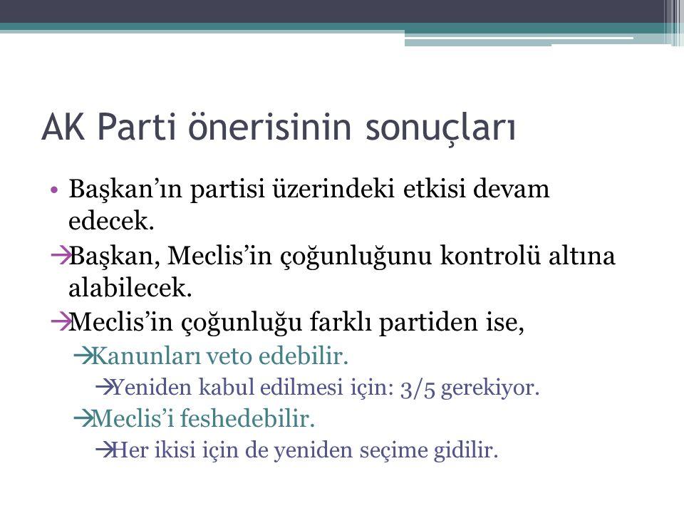 AK Parti önerisinin sonuçları Başkan'ın partisi üzerindeki etkisi devam edecek.